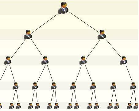 什么是直销双轨制