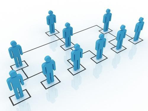 直销奖金制度是什么?主要有哪几种?