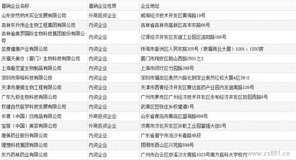 合法直销企业名单