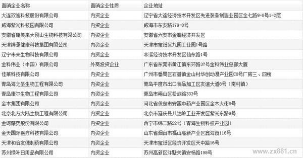 合法直销公司名单